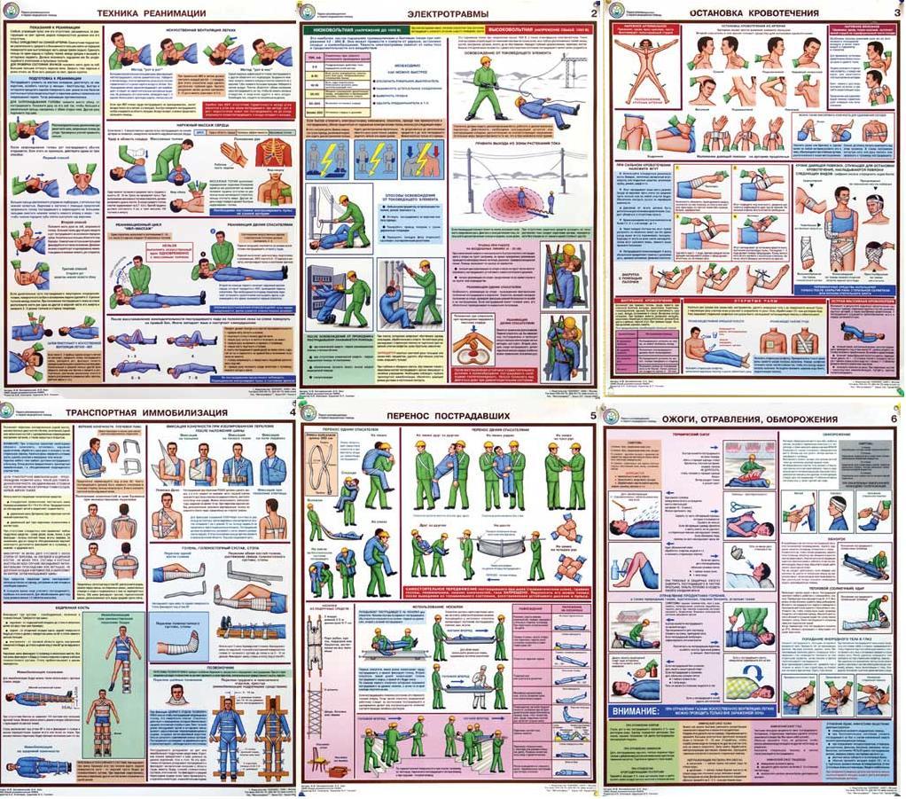 индивидуальная инструкция по оказанию первой медицинской помощи - фото 4