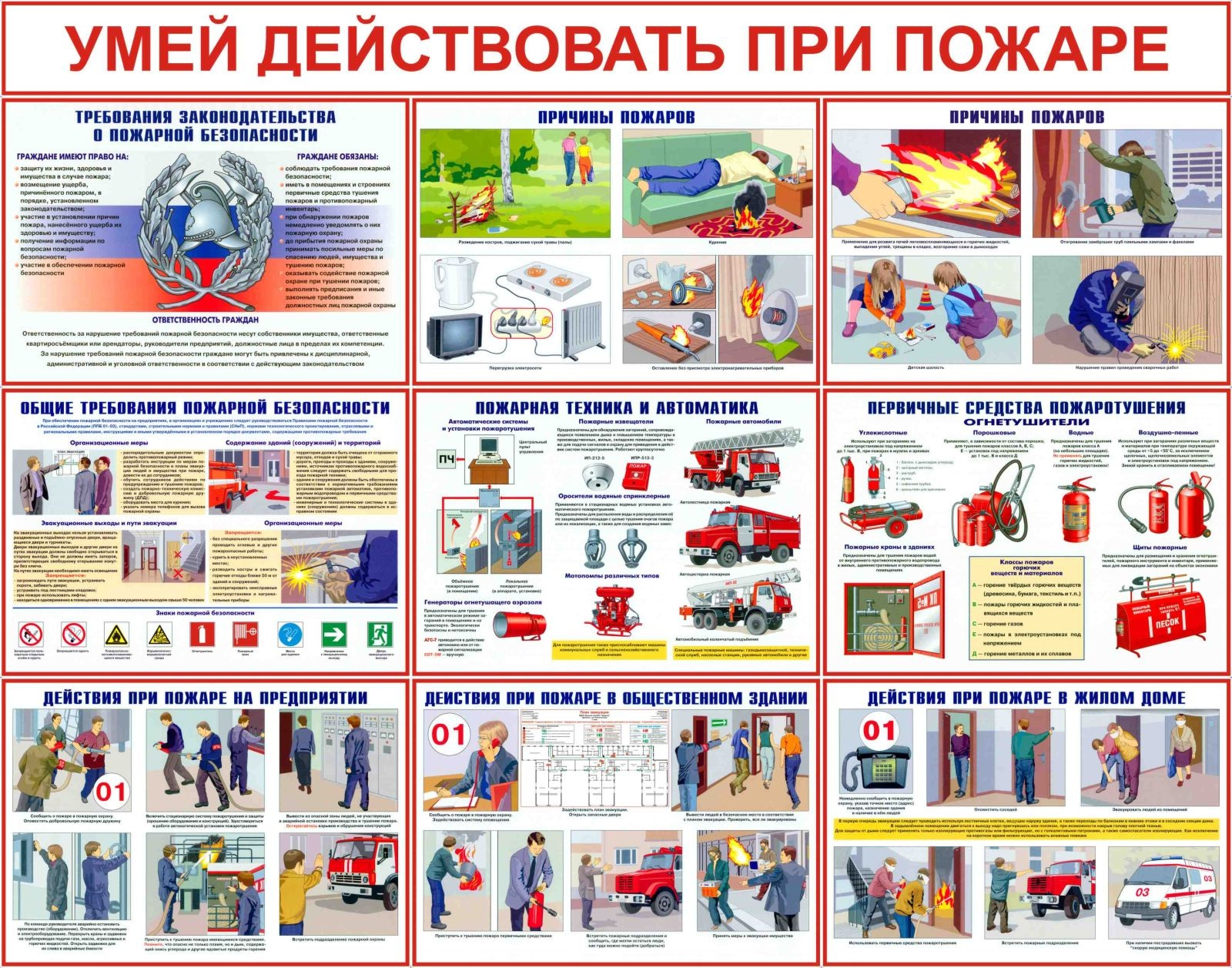 эксклюзивный правила пожарной безопасности в рентгенах лучше