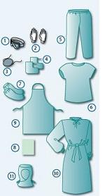 Комплекты защитной одежды врача инфекциониста №1, №2, №3, №4, №5, №6, №7, №8